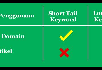 Kelebihan dan Kekurangan Long Tail Keyword