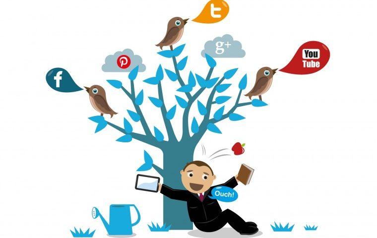 Strategi  Promosi Online Efektif  Untuk Pebisnis Online Pemula