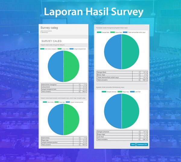Aplikasi-survey-caleg-laporan-600x538